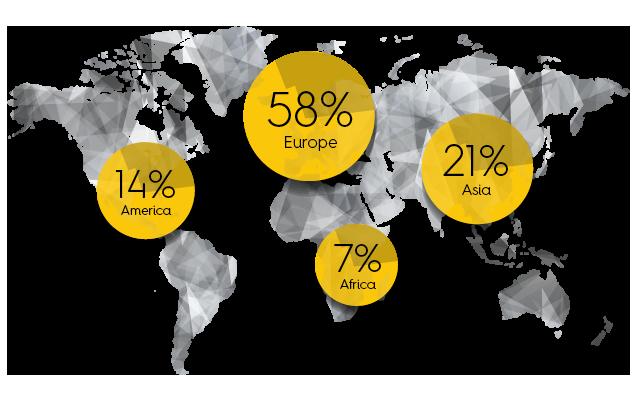 Global Reach - Countries - Juffern AG.png